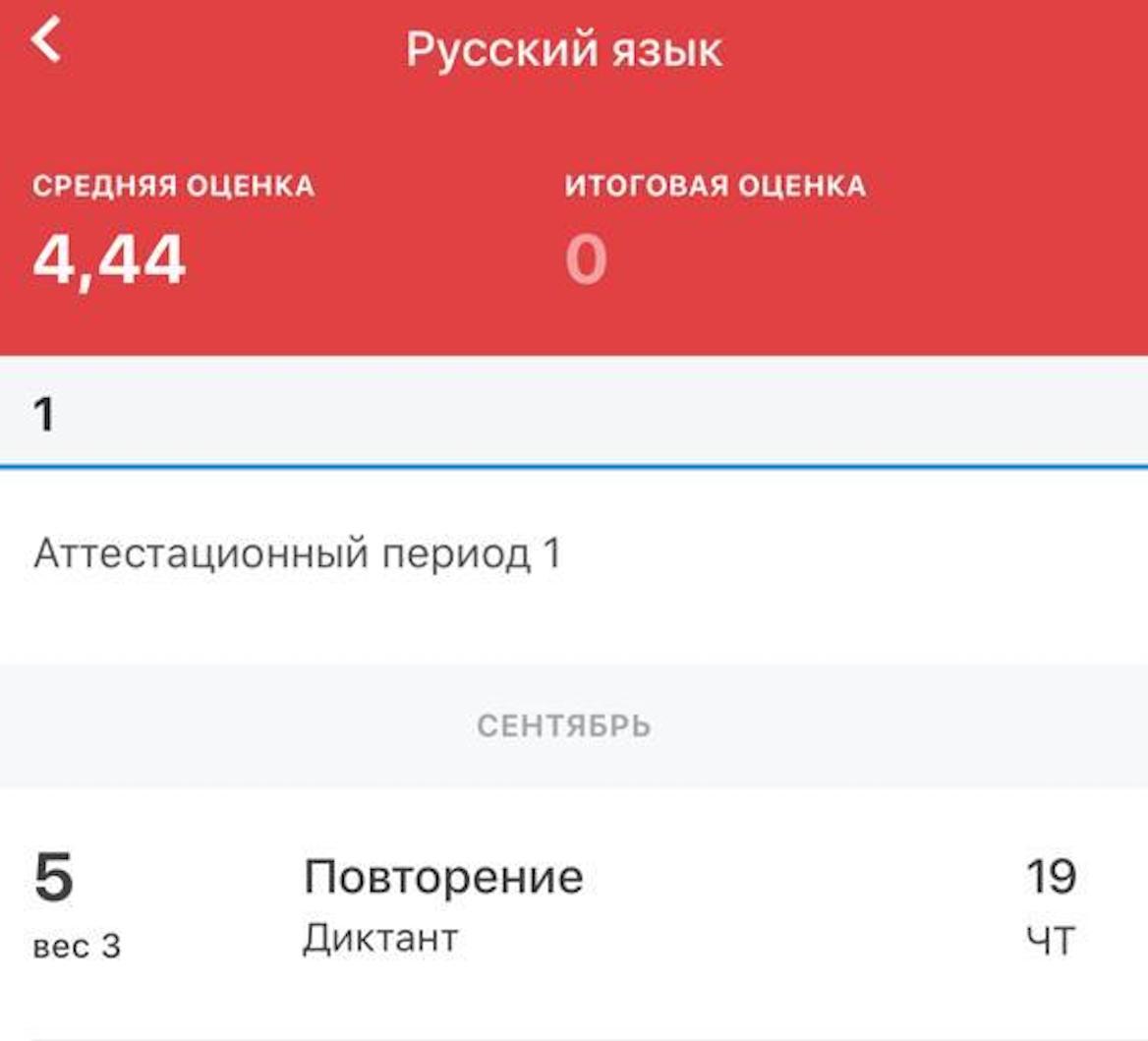 © Электронный дневник/архив редакции