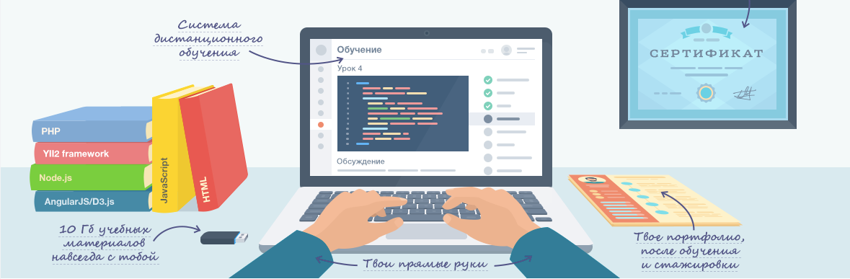 © geek-school.geekbrains.ru